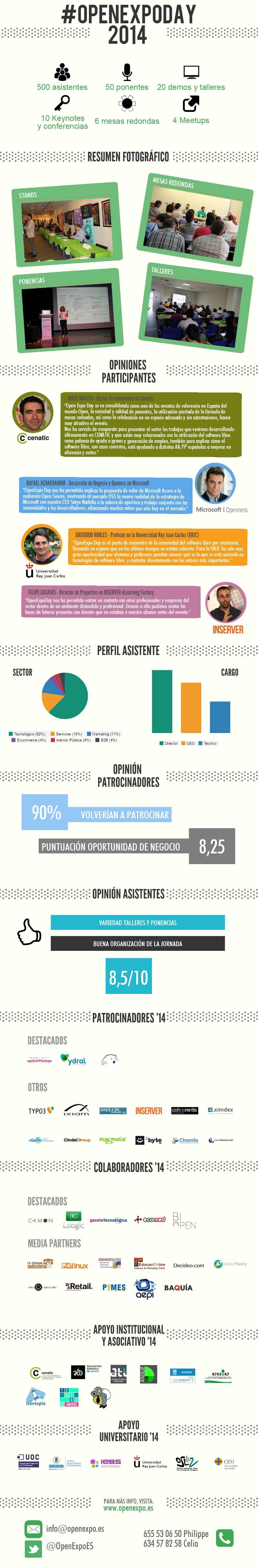 Infografia-OED2014