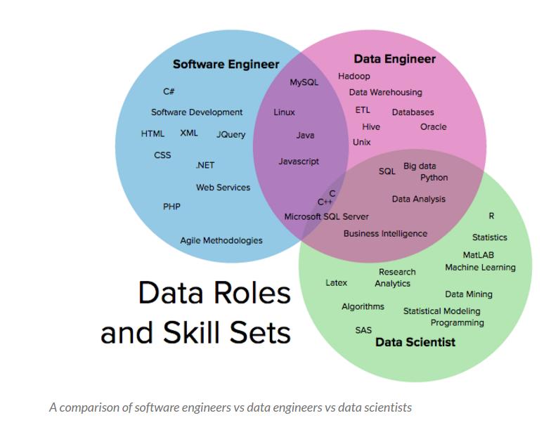 big data grafico